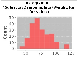 query_hist_weight.png
