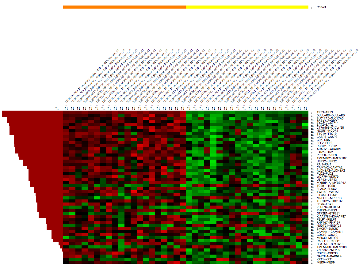 smartr_heatmap_differential_expression.png